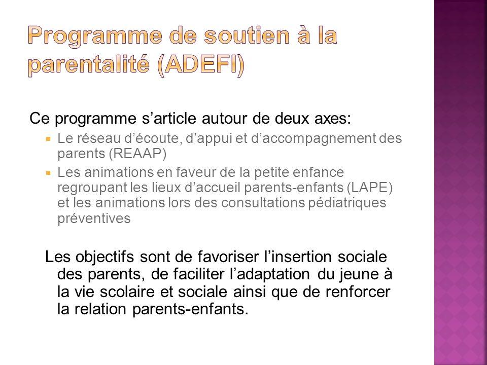 Programme de soutien à la parentalité (ADEFI)