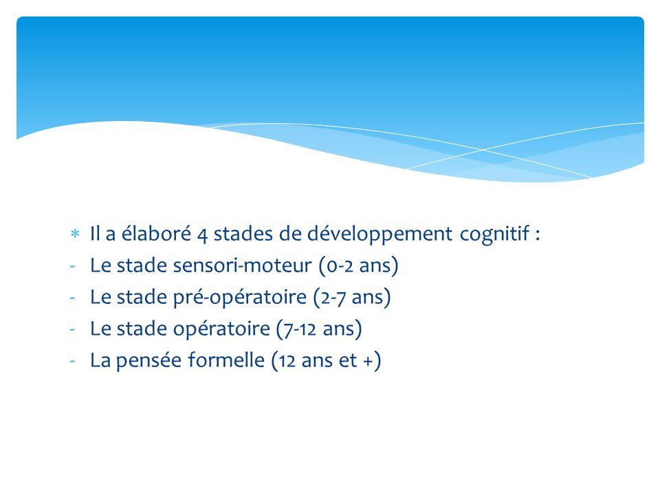 Il a élaboré 4 stades de développement cognitif :