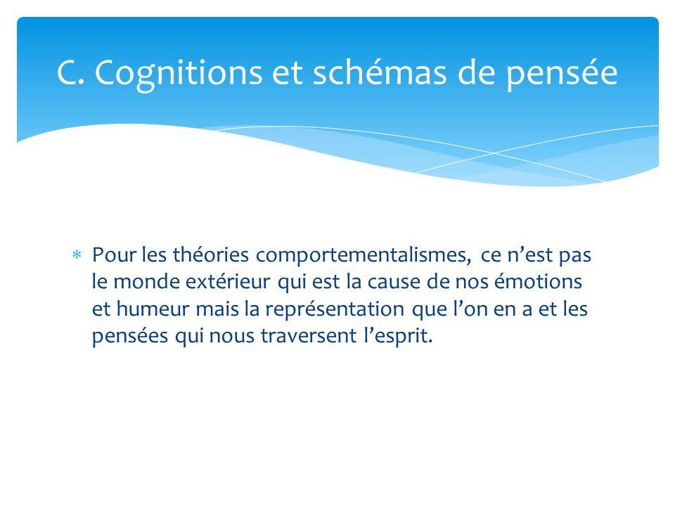 C. Cognitions et schémas de pensée