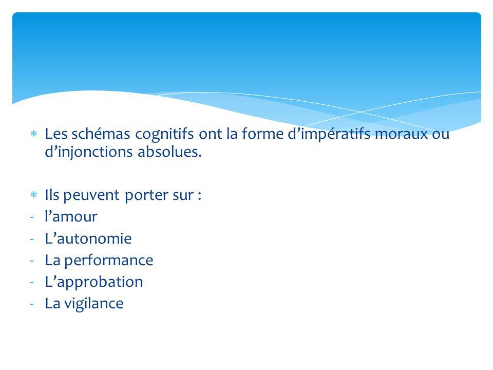 Les schémas cognitifs ont la forme d'impératifs moraux ou d'injonctions absolues.
