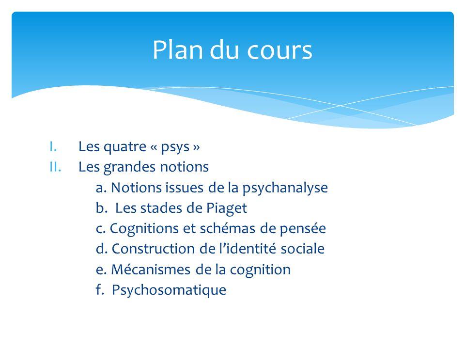 Plan du cours Les quatre « psys » Les grandes notions