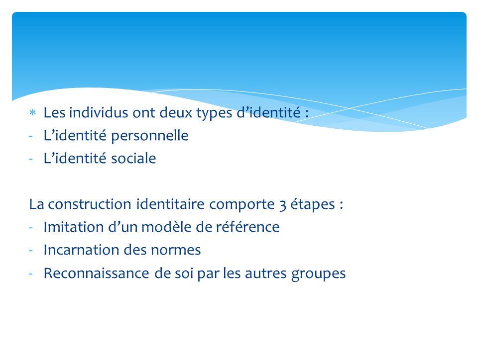 Les individus ont deux types d'identité :