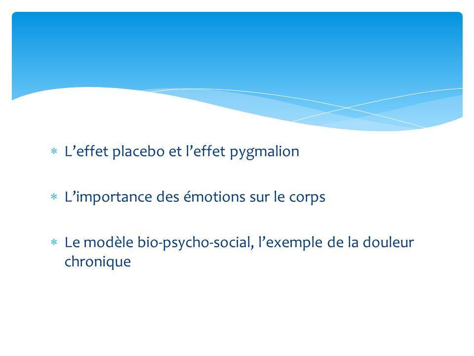 L'effet placebo et l'effet pygmalion