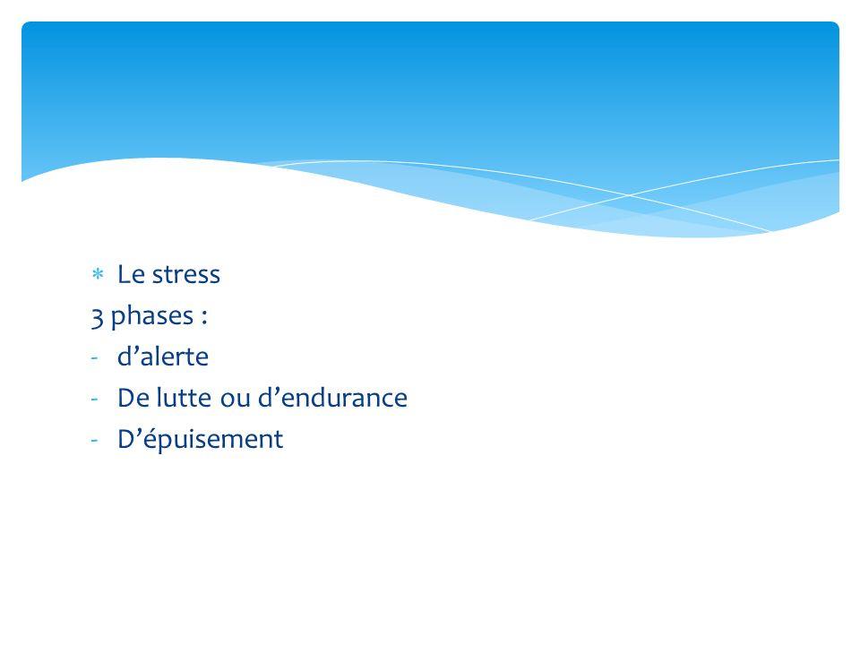 Le stress 3 phases : d'alerte De lutte ou d'endurance D'épuisement