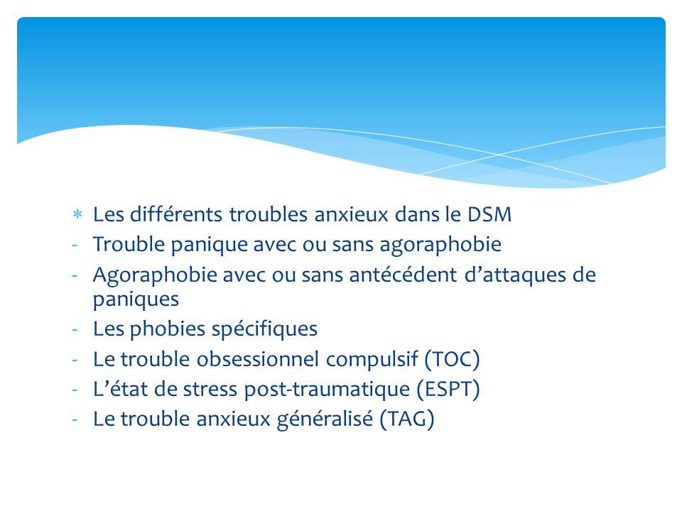 Les différents troubles anxieux dans le DSM