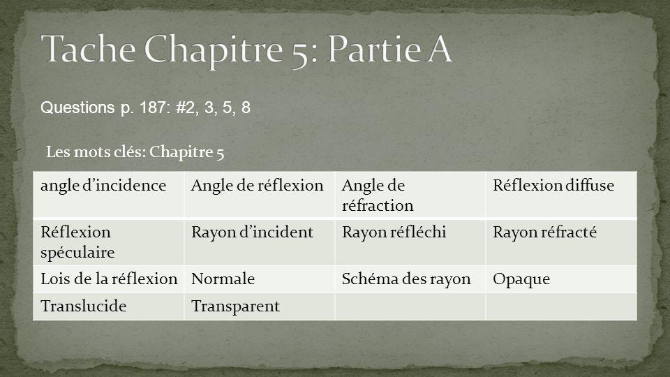 Tache Chapitre 5: Partie A