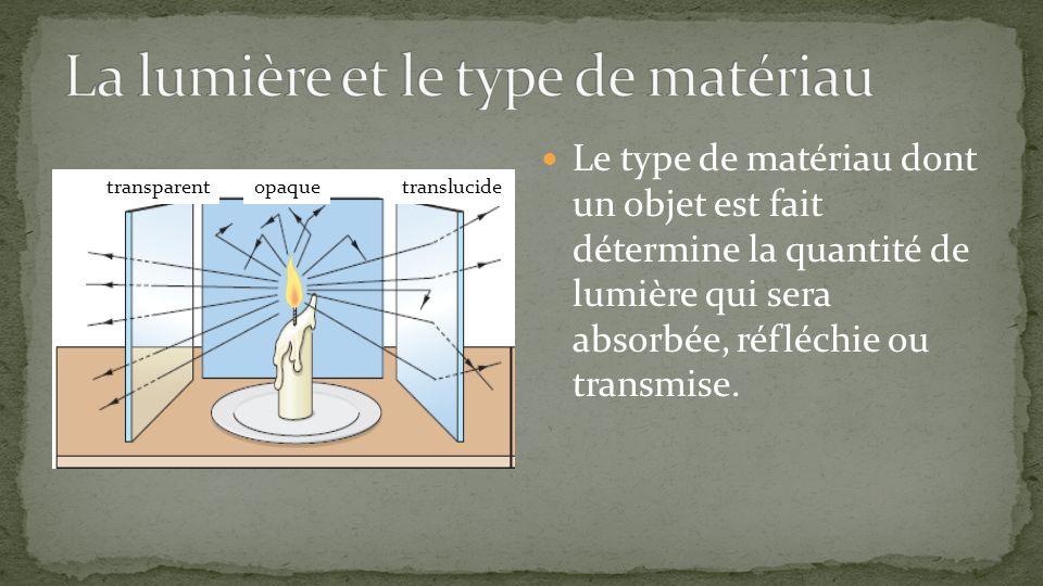 La lumière et le type de matériau