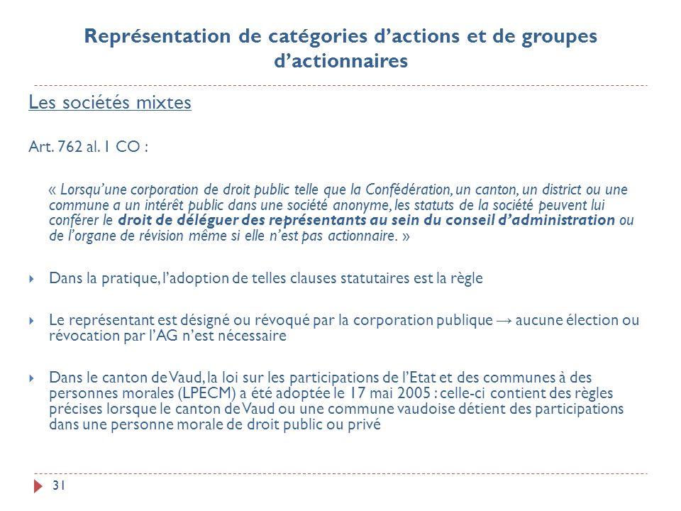 Représentation de catégories d'actions et de groupes d'actionnaires