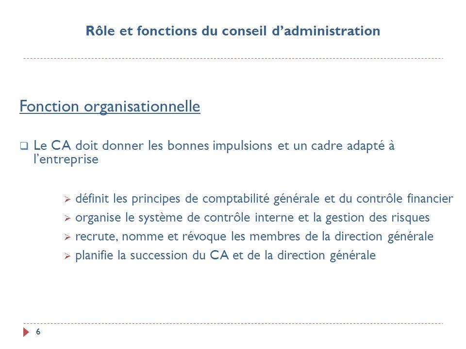 Rôle et fonctions du conseil d'administration