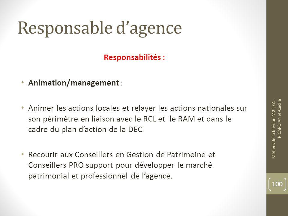 Responsable d'agence Responsabilités : Animation/management :