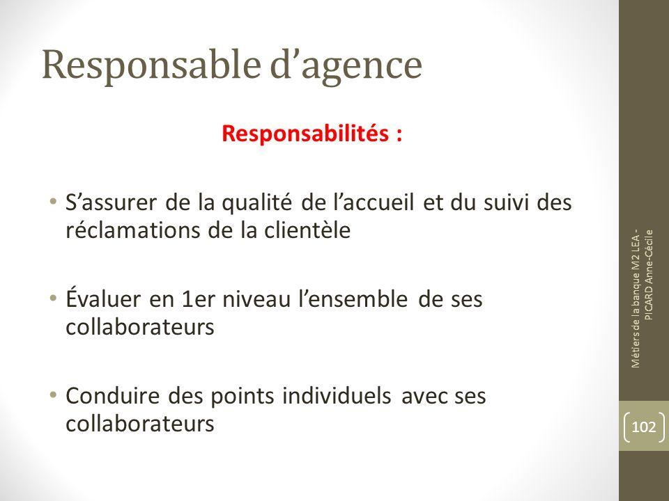 Responsable d'agence Responsabilités :