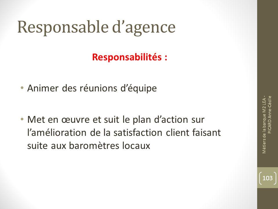 Responsable d'agence Responsabilités : Animer des réunions d'équipe