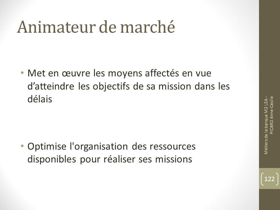Animateur de marché Met en œuvre les moyens affectés en vue d'atteindre les objectifs de sa mission dans les délais.