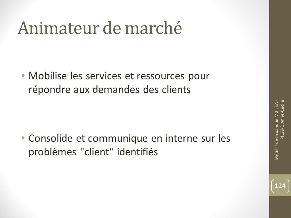 Animateur de marché Mobilise les services et ressources pour répondre aux demandes des clients.