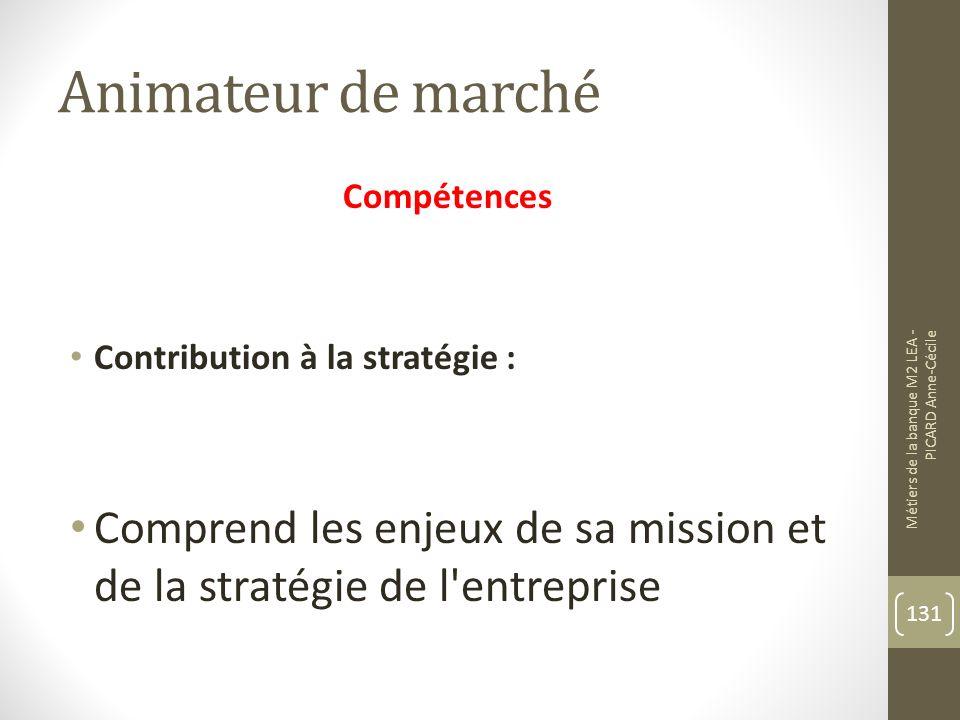 Animateur de marché Compétences. Contribution à la stratégie : Comprend les enjeux de sa mission et de la stratégie de l entreprise.