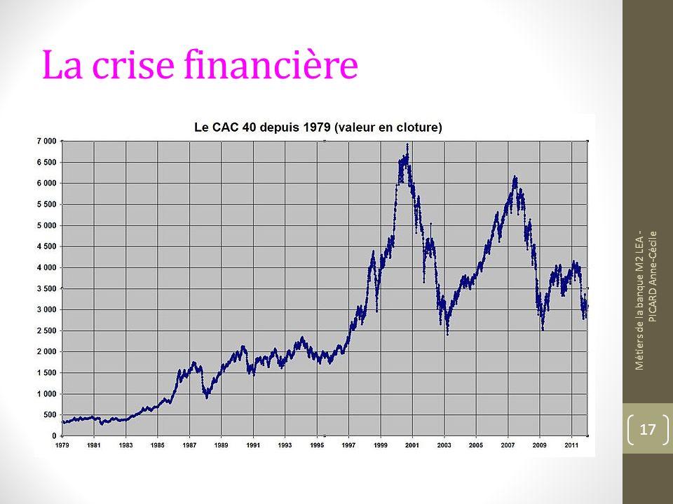 La crise financière Métiers de la banque M2 LEA - PICARD Anne-Cécile