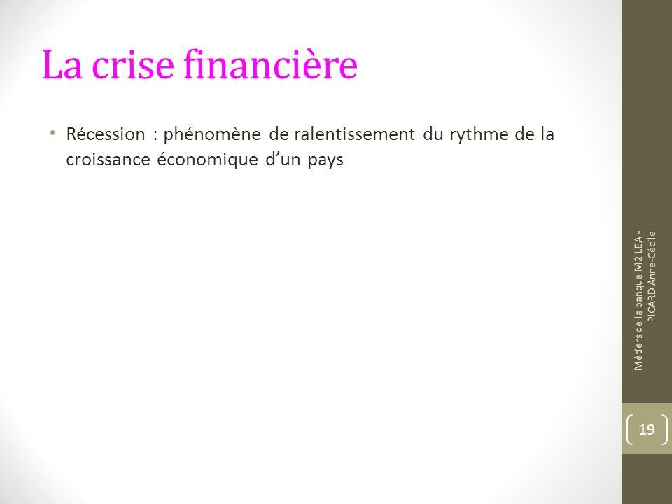 La crise financière Récession : phénomène de ralentissement du rythme de la croissance économique d'un pays.