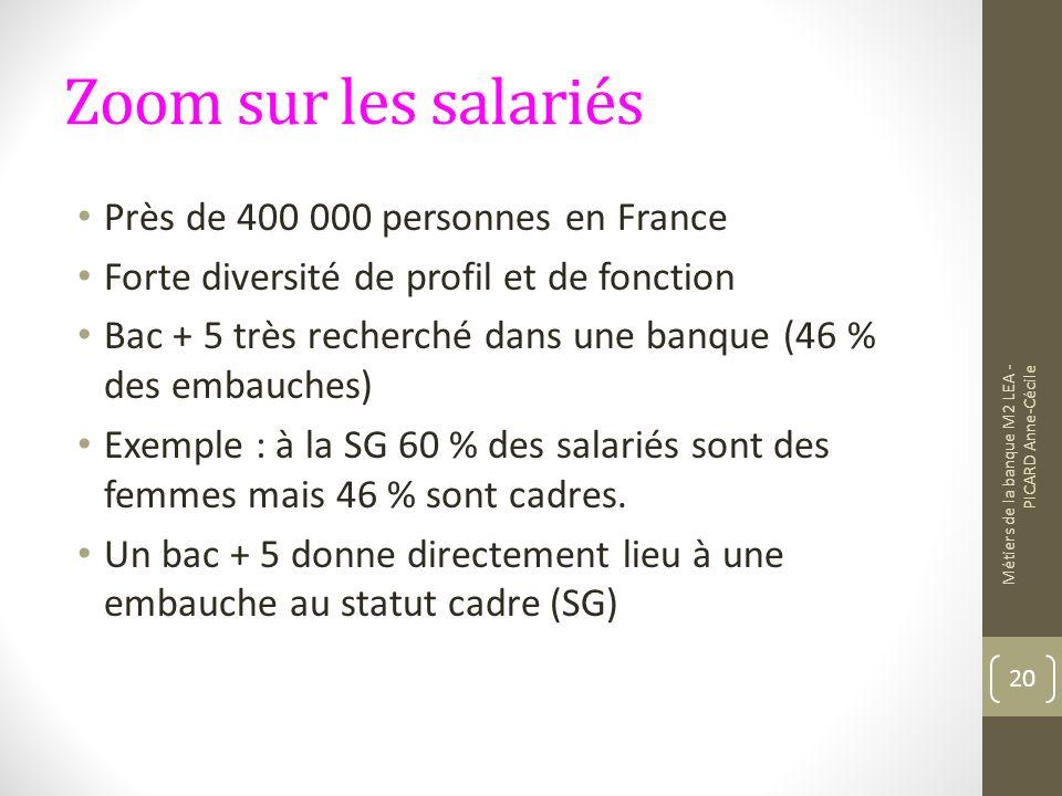 Zoom sur les salariés Près de 400 000 personnes en France
