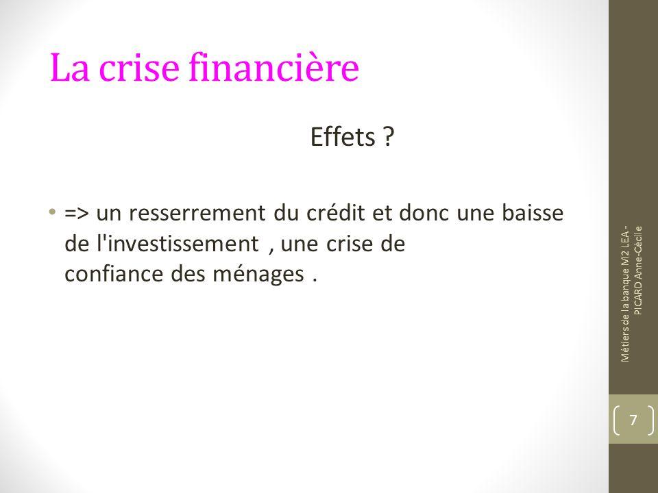 La crise financière Effets