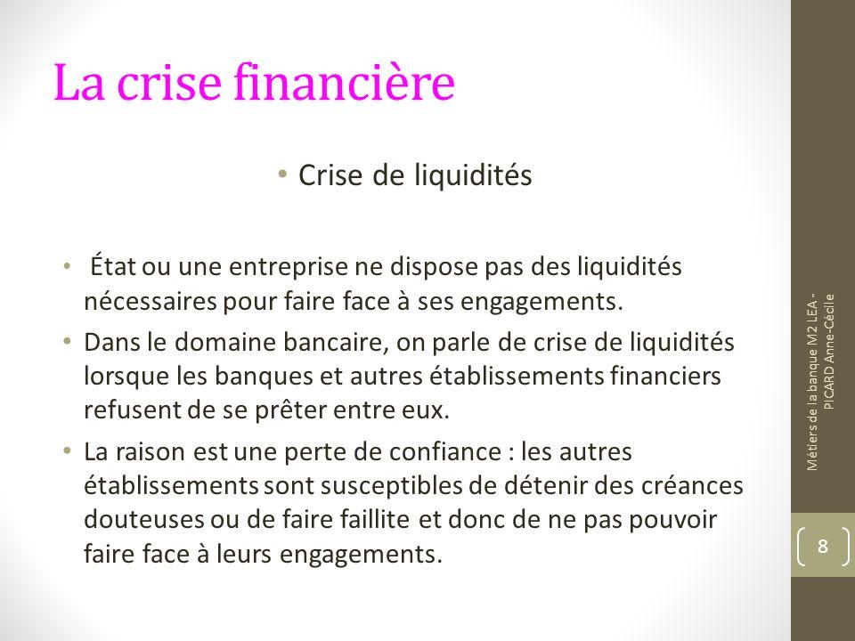 La crise financière Crise de liquidités