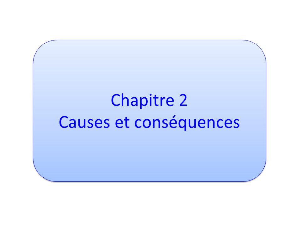 Causes et conséquences