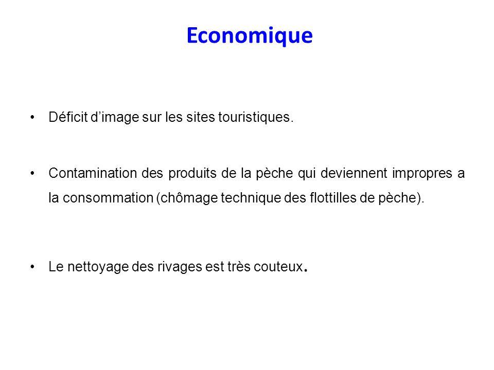 Economique Déficit d'image sur les sites touristiques.