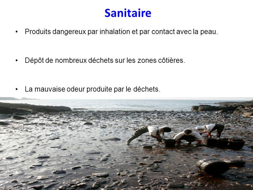 Sanitaire Produits dangereux par inhalation et par contact avec la peau. Dépôt de nombreux déchets sur les zones côtières.