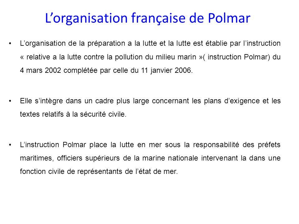 L'organisation française de Polmar