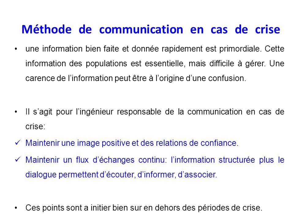 Méthode de communication en cas de crise