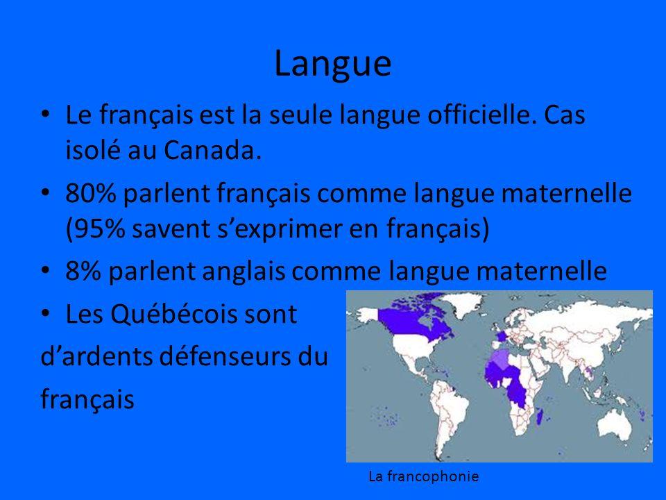 Langue Le français est la seule langue officielle. Cas isolé au Canada.