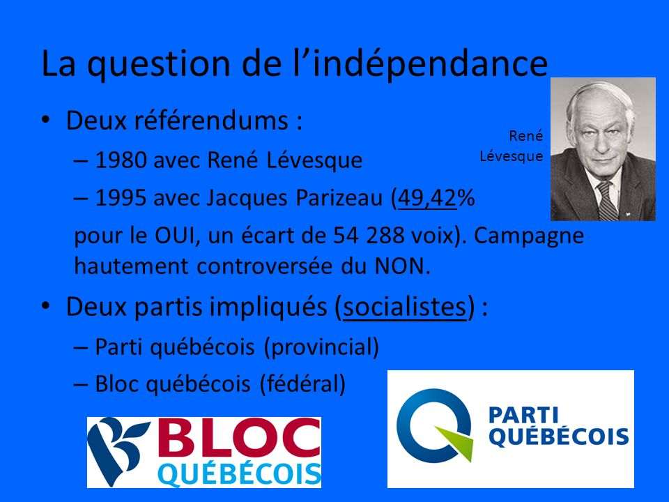 La question de l'indépendance