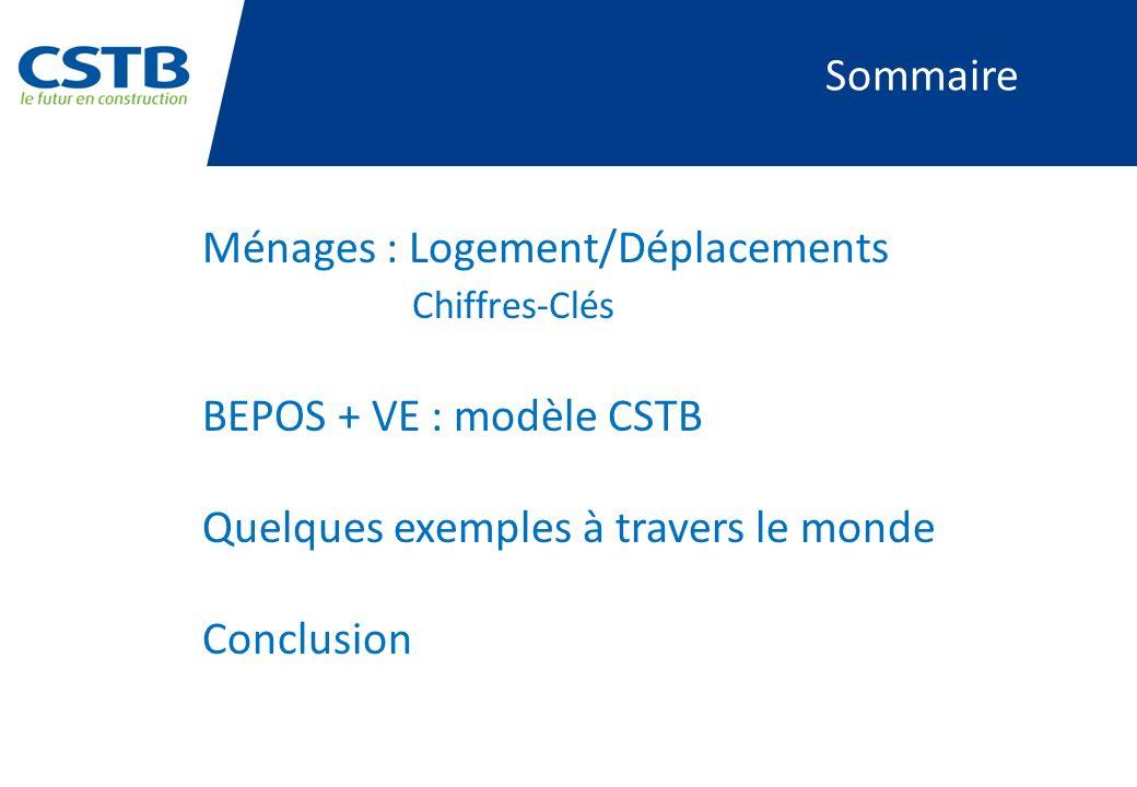Sommaire Ménages : Logement/Déplacements. Chiffres-Clés. BEPOS + VE : modèle CSTB. Quelques exemples à travers le monde.