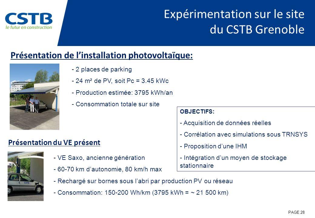 Expérimentation sur le site du CSTB Grenoble