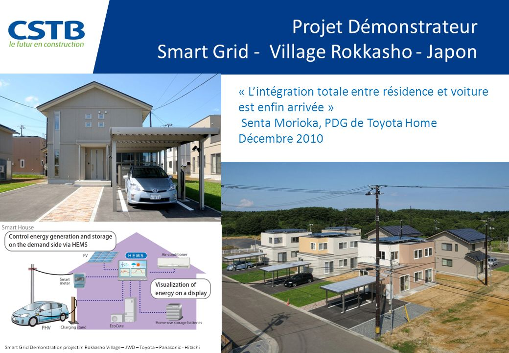 Smart Grid - Village Rokkasho - Japon