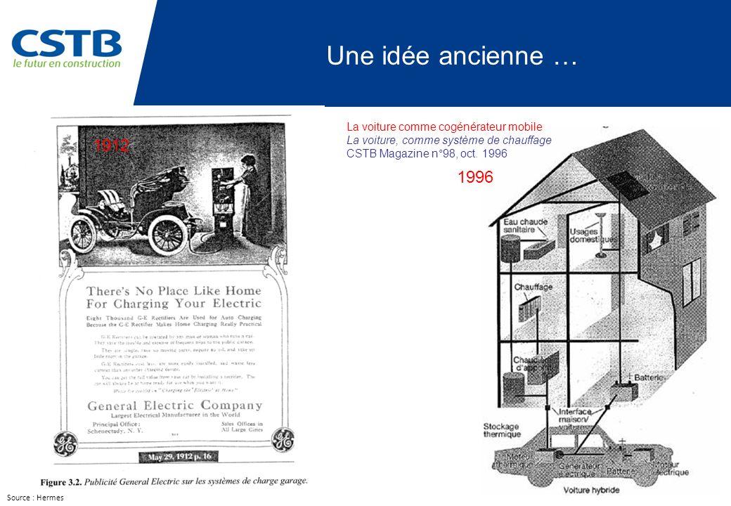 Une idée ancienne … La voiture comme cogénérateur mobile La voiture, comme système de chauffage CSTB Magazine n°98, oct. 1996.