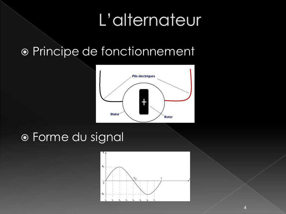 L'alternateur Principe de fonctionnement Forme du signal