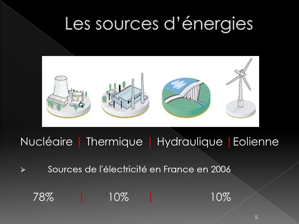Les sources d'énergies