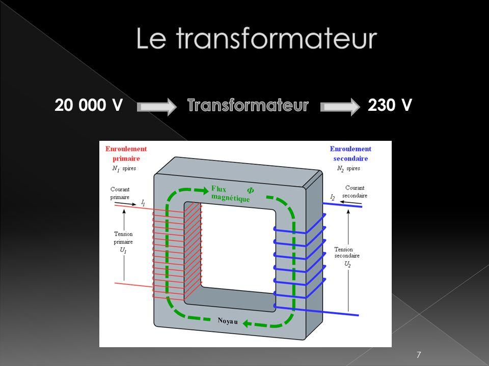 Le transformateur 20 000 V Transformateur 230 V