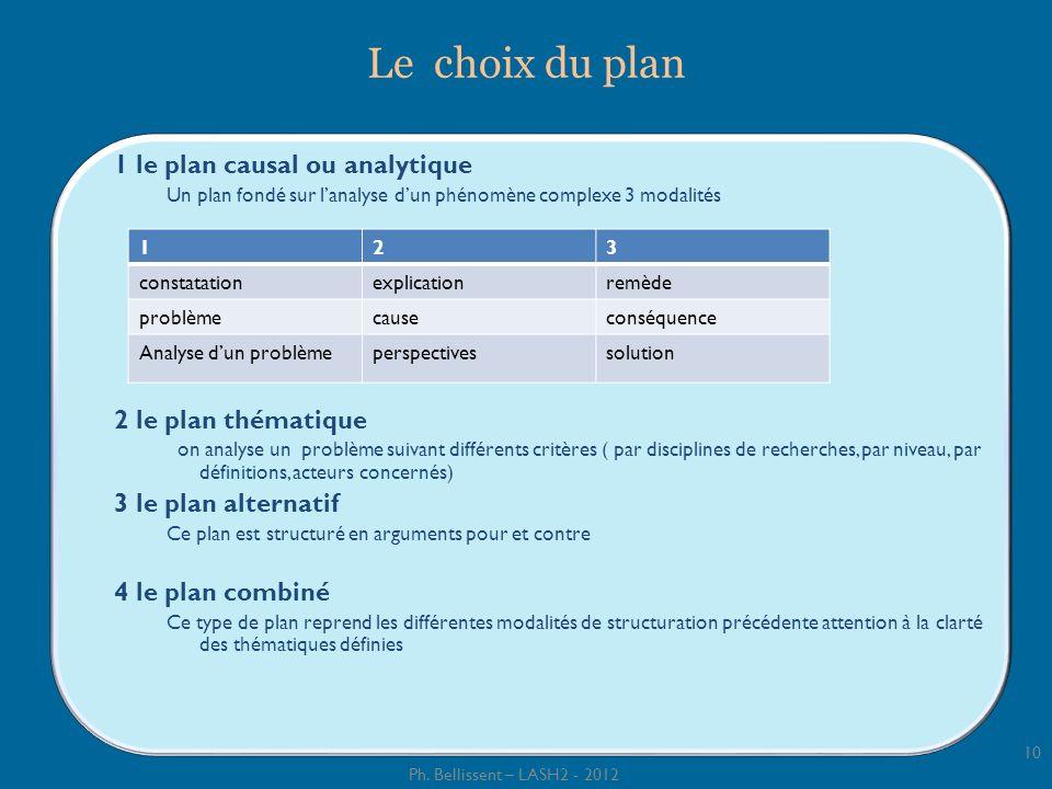 Le choix du plan 1 le plan causal ou analytique 2 le plan thématique