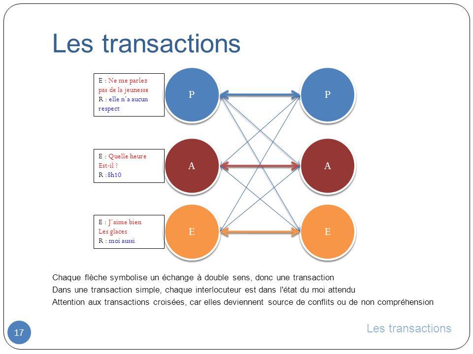 Les transactions P A E Les transactions