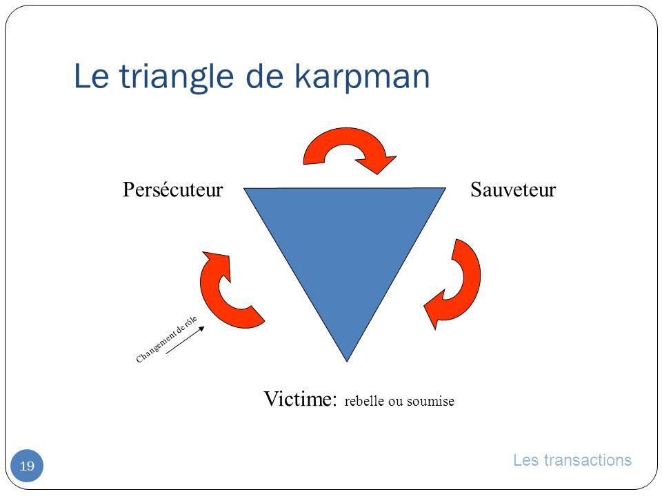 Le triangle de karpman Persécuteur Sauveteur