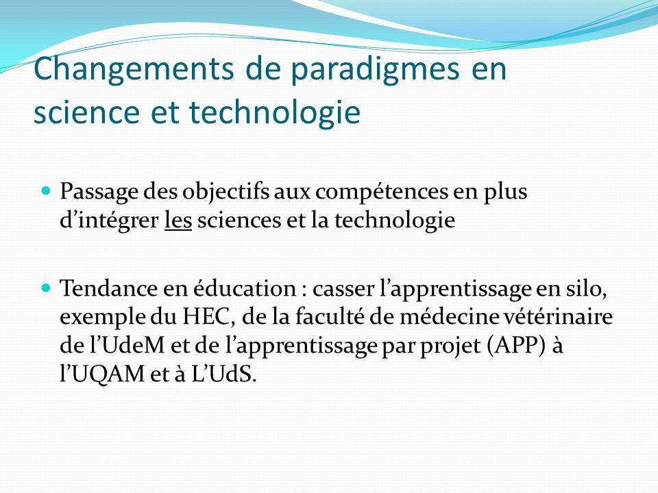 Changements de paradigmes en science et technologie