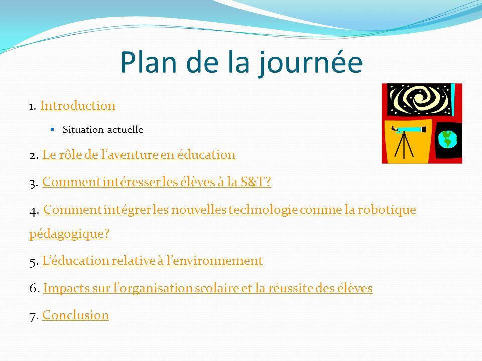 Plan de la journée 1. Introduction