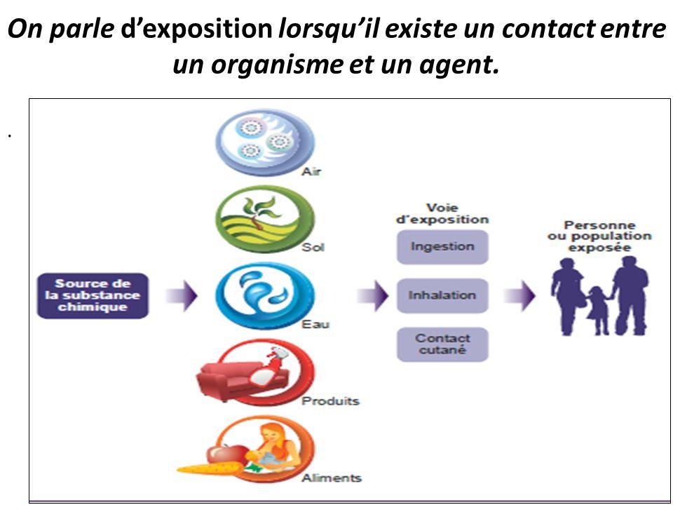 On parle d'exposition lorsqu'il existe un contact entre un organisme et un agent.