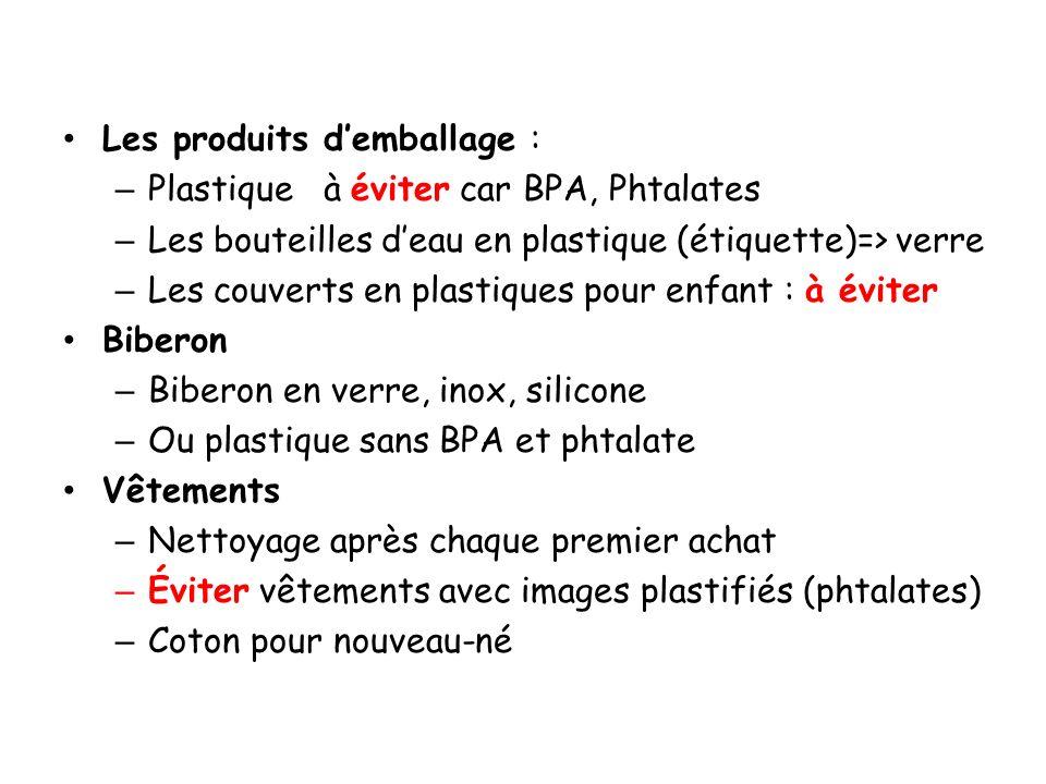 Les produits d'emballage :