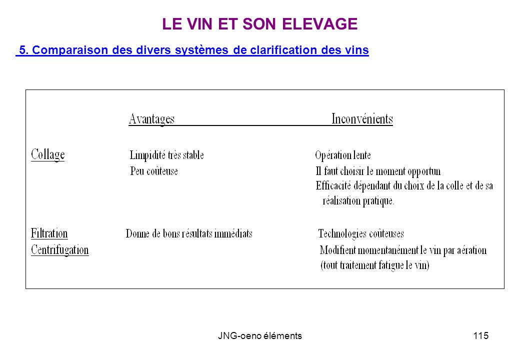 LE VIN ET SON ELEVAGE 5. Comparaison des divers systèmes de clarification des vins.