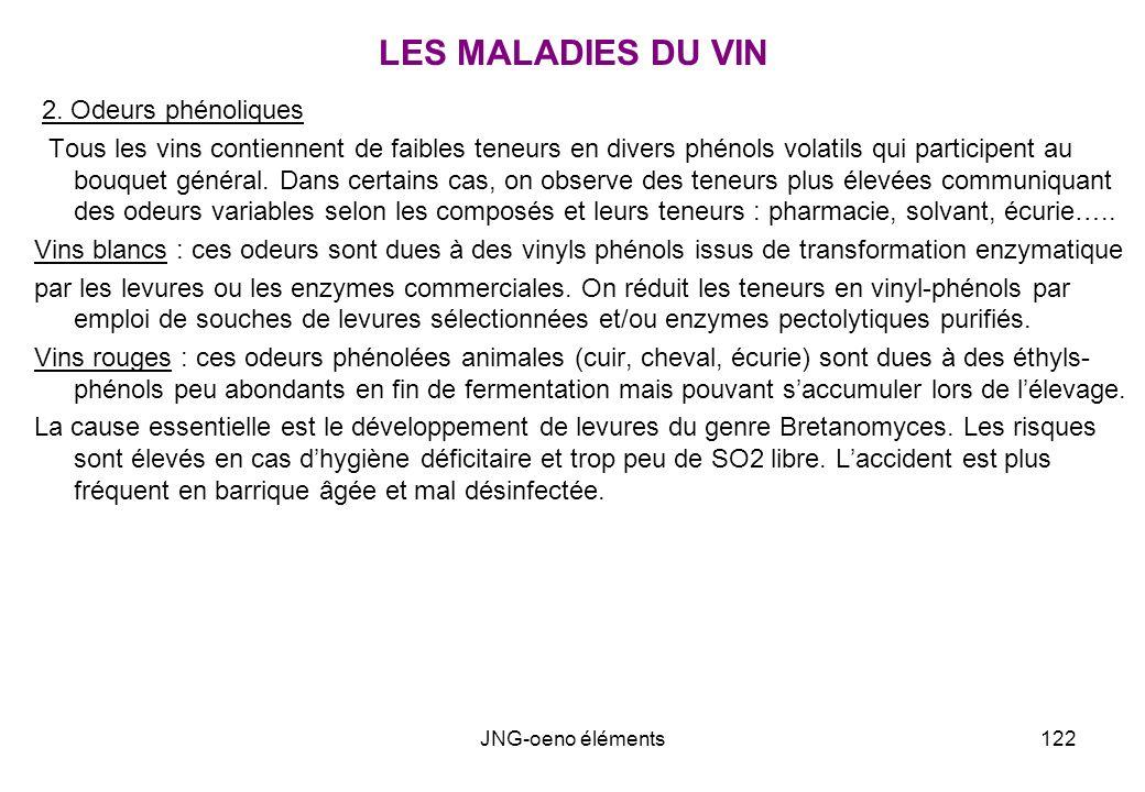 LES MALADIES DU VIN 2. Odeurs phénoliques