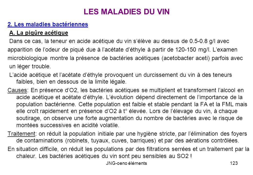 LES MALADIES DU VIN 2. Les maladies bactériennes A. La piqûre acétique