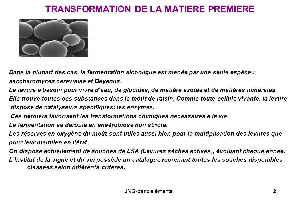 TRANSFORMATION DE LA MATIERE PREMIERE