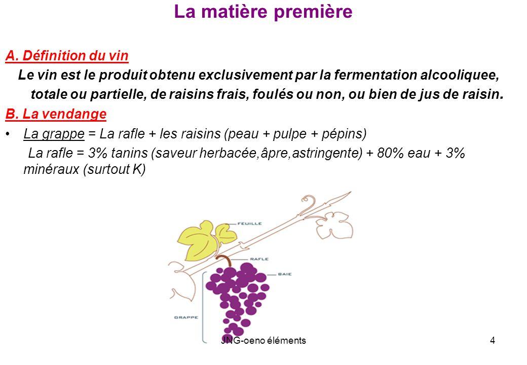 La matière première A. Définition du vin